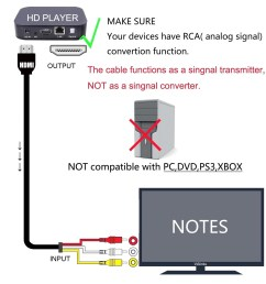 usb to rca cable wiring diagram hdmi to rca cable wiring diagram collection awesome hdmi [ 1500 x 1500 Pixel ]