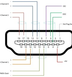 vga to av cable circuit diagram wiring diagram [ 1680 x 1610 Pixel ]