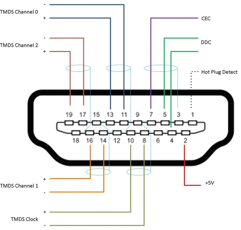 medium resolution of vga to av cable circuit diagram wiring diagram