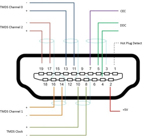 small resolution of vga to av cable circuit diagram wiring diagram