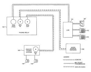 Val Paging Horn Wiring Diagram | Free Wiring Diagram