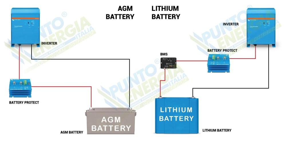 medium resolution of victron inverter wiring diagram