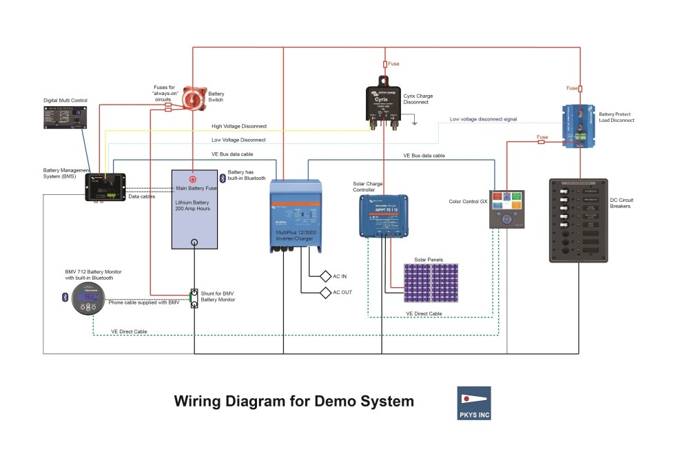 medium resolution of victron inverter wiring diagram victron inverter wiring diagram fresh victron inverter wiring diagram fresh victron