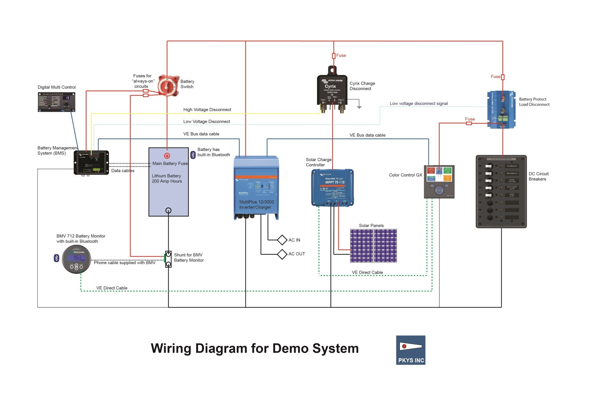 hight resolution of victron inverter wiring diagram victron inverter wiring diagram fresh victron inverter wiring diagram fresh victron