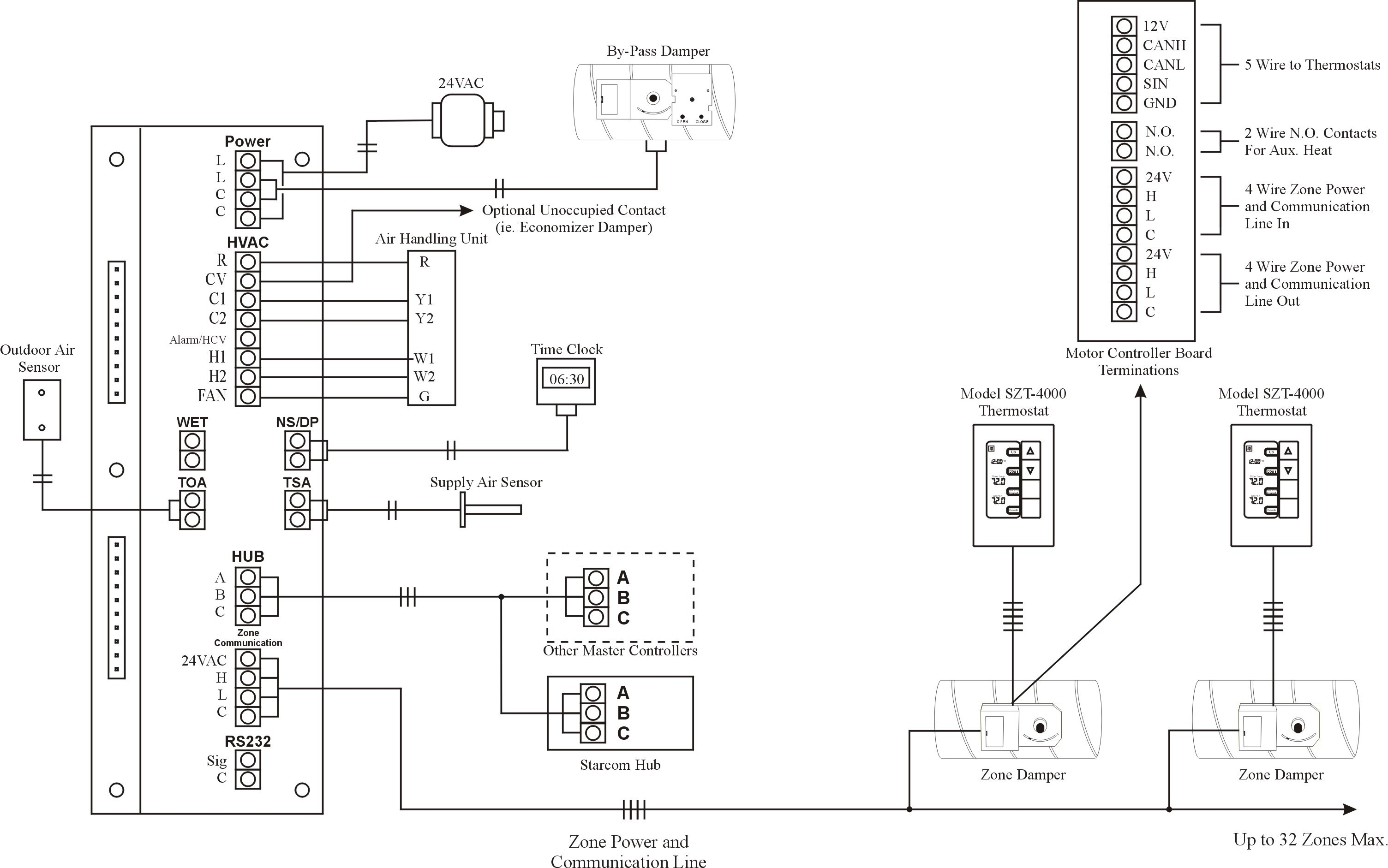 Honeywell Thermostat Th C Wiring Diagram