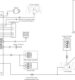 adt alarm system wiring diagram schema diagram databaseadt wiring diagram wire diagram database adt alarm system [ 3008 x 1882 Pixel ]