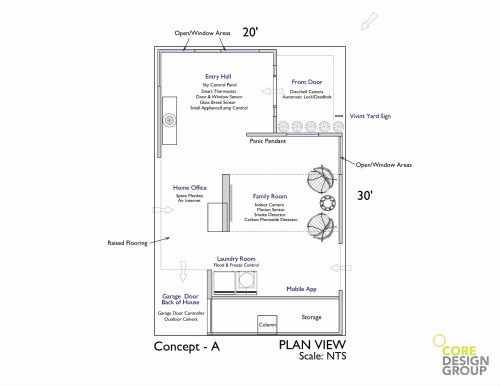 small resolution of vivint thermostat wiring diagram vivint home security packages 19 best cox home security vs adt