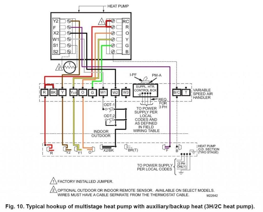 medium resolution of vivint thermostat wiring diagram
