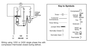 Walk In Freezer Wiring Schematic | Free Wiring Diagram