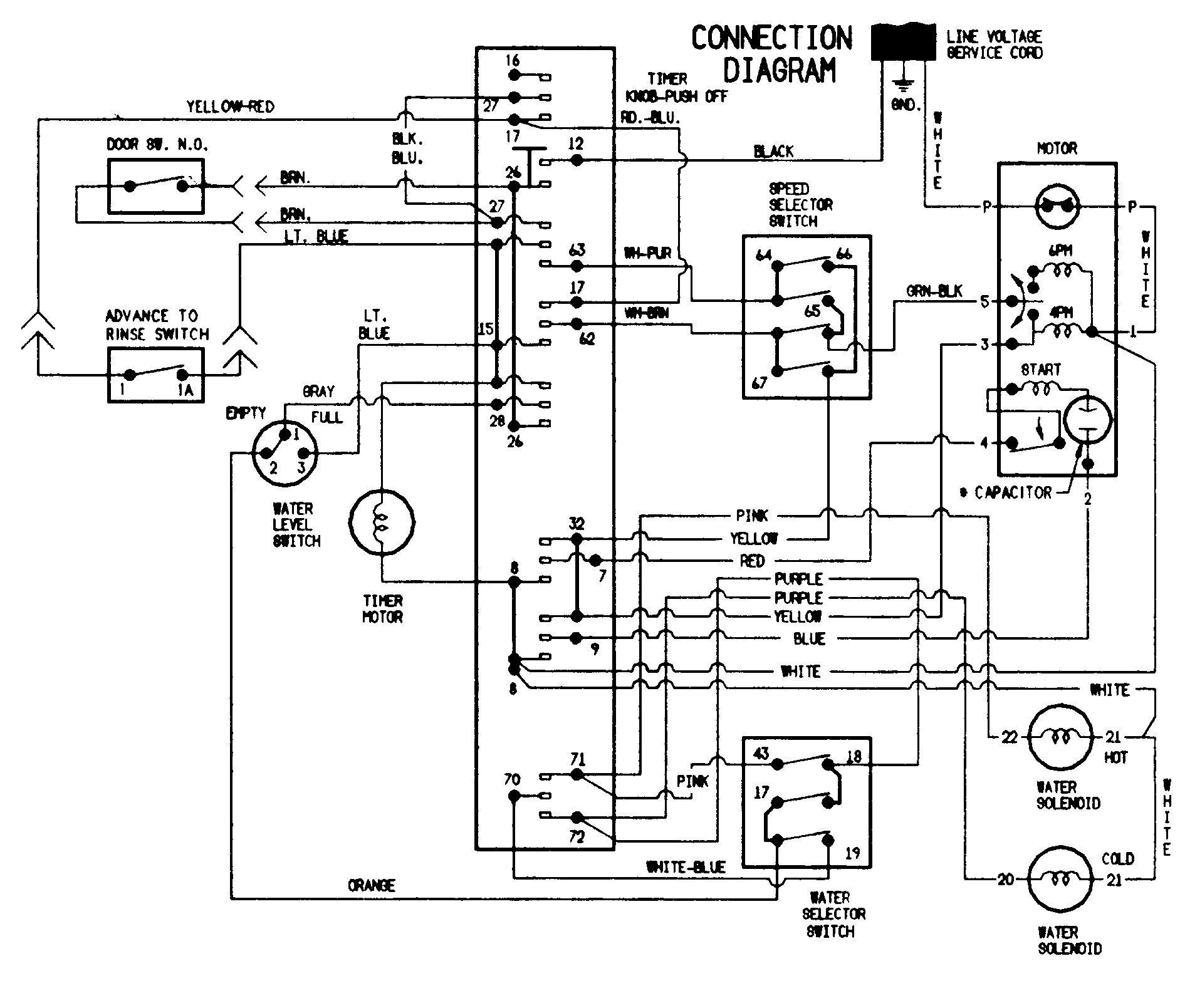 Washing Machine Motor Wiring Diagram