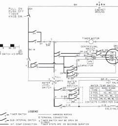 washing machine wiring diagram and schematics free [ 1000 x 962 Pixel ]