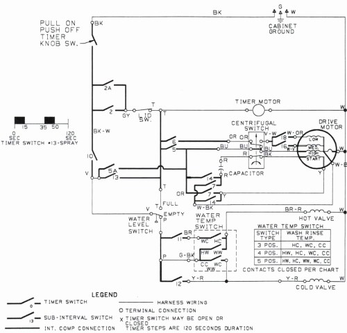 small resolution of washing machine wiring diagram and schematics free