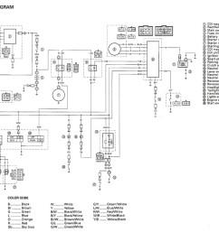 weekend warrior toy hauler wiring diagram [ 1062 x 765 Pixel ]