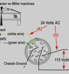 welder plug wiring diagram 21 great welder plug wiring diagram welding miller 220v 9q [ 1493 x 990 Pixel ]