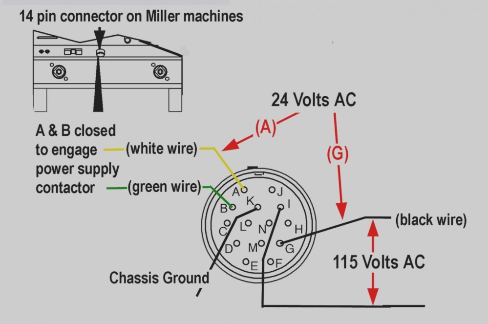 medium resolution of welder plug wiring diagram 21 great welder plug wiring diagram welding miller 220v 9q
