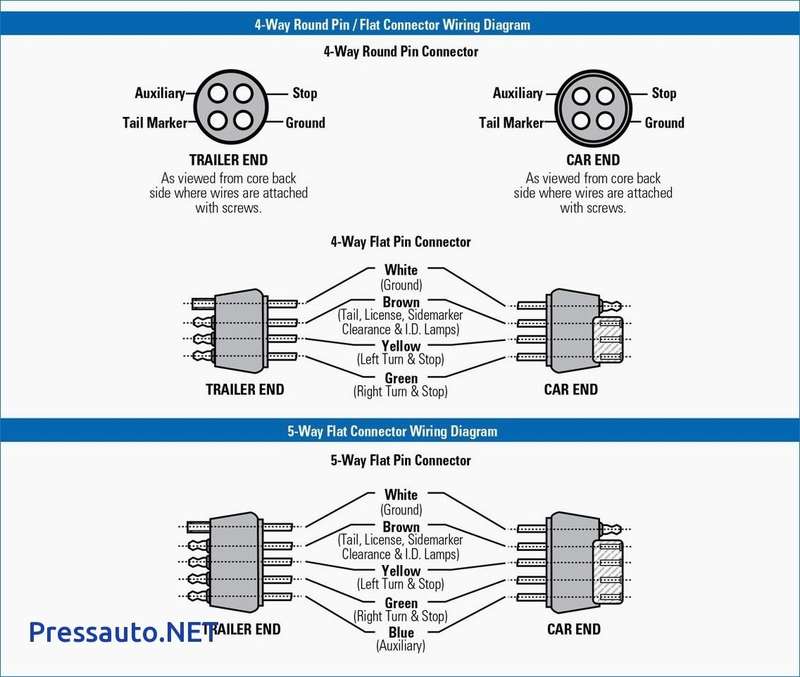 Diagram Wesbar Trailer Wiring File Rt91493 on trailer frame diagram, circuit diagram, push button starter installation diagram, cable harness diagram, trailer hitches diagram, trailer brakes, trailer lights, trailer battery diagram, trailer motor diagram, trailer schematic, trailer batteries diagram, trailer parts, truck cap locks diagram, trailer connector diagram, trailer tires diagram,