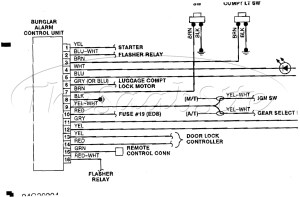 Whelen Justice Lightbar Wiring Diagram | Free Wiring Diagram