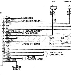 whelen light bar wiring wiring diagram week whelen tir3 wiring