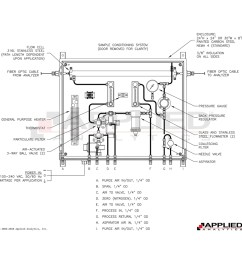 white rodgers gas valve wiring diagram gas solenoid valve wiring diagram new sampling 10c [ 1000 x 1000 Pixel ]
