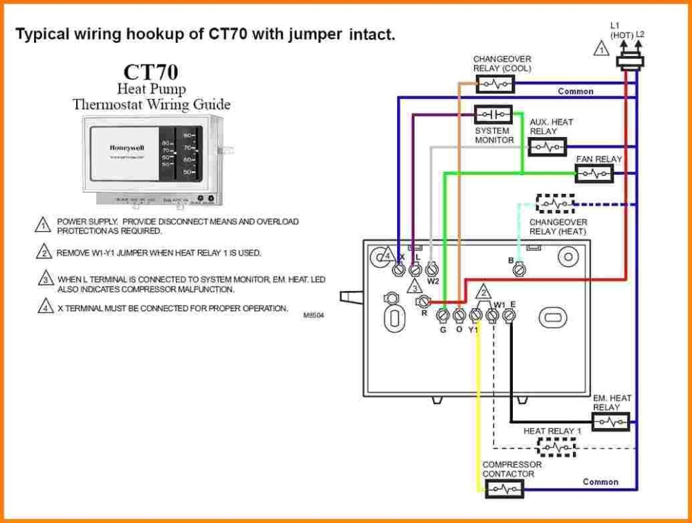 medium resolution of dual fuel hvac wiring diagram wiring diagram toolboxwhite rodgers thermostat wiring diagram heat pump free wiring