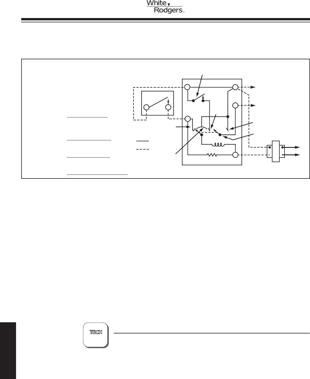 hight resolution of white rodgers zone valve wiring diagram free wiring diagram older gas furnace transformer wiring white rodgers gas valve wiring