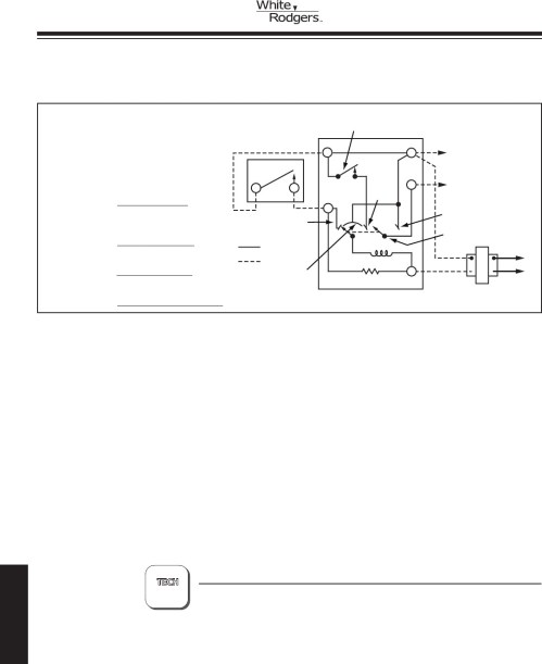 small resolution of white rodgers zone valve wiring diagram free wiring diagram older gas furnace transformer wiring white rodgers gas valve wiring