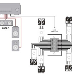 whole house audio system wiring diagram [ 1210 x 935 Pixel ]