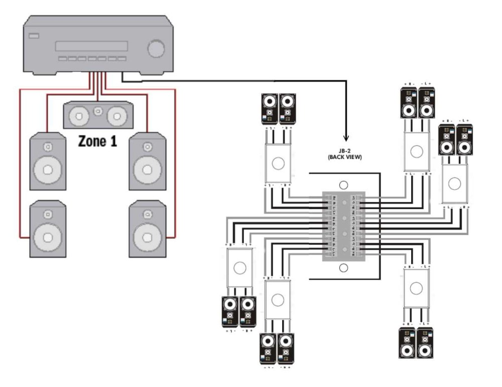 medium resolution of whole house audio system wiring diagram gallery of whole home audio wiring diagram fresh 13