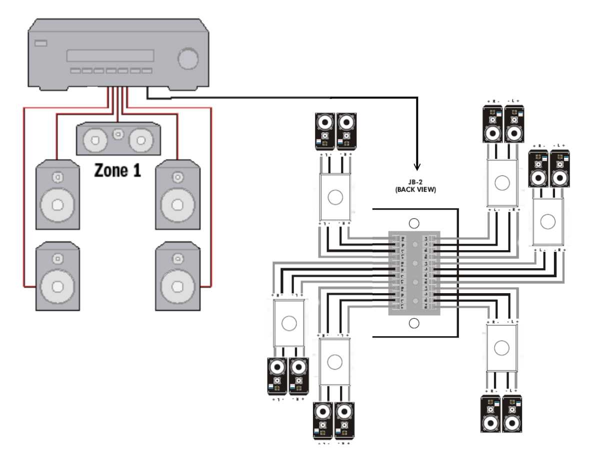 hight resolution of whole house audio system wiring diagram gallery of whole home audio wiring diagram fresh 13