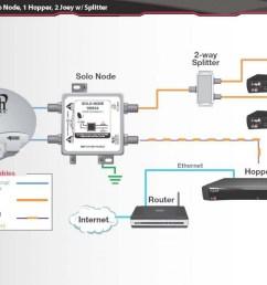 wiring diagram for dish network satellite dish hopper joey wiring diagram wiring diagram dish network [ 1024 x 791 Pixel ]