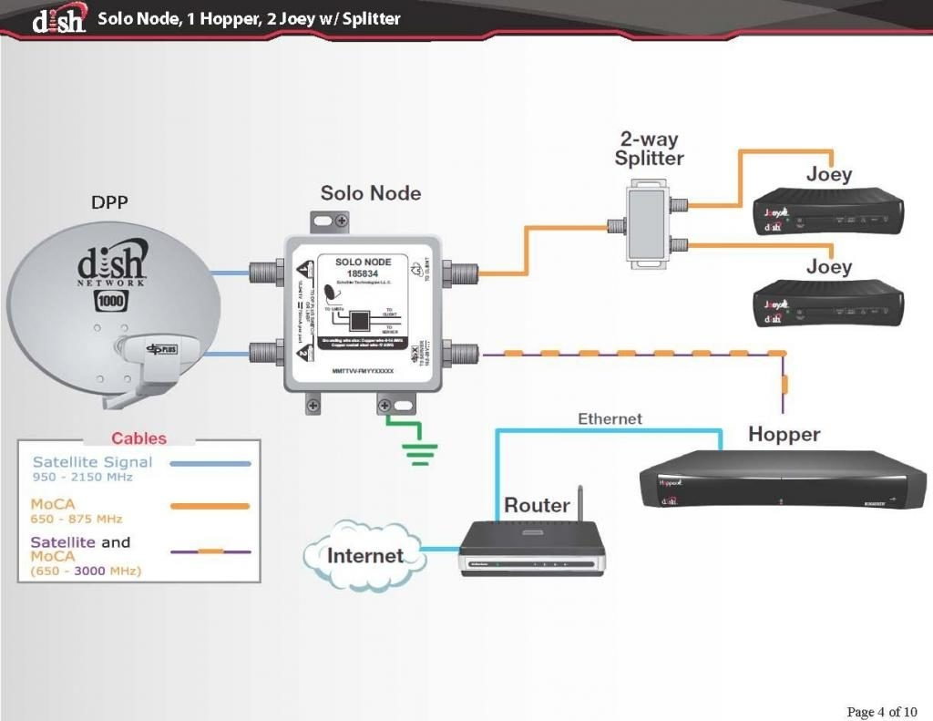 hight resolution of wiring diagram for dish network satellite dish hopper joey wiring diagram wiring diagram dish network