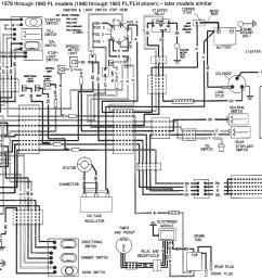 wiring diagram for harley davidson softail [ 1340 x 910 Pixel ]