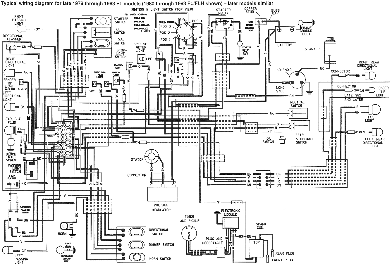 hight resolution of wiring diagram for harley davidson softail