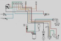 Wiring Diagram for Harley Davidson softail | Free Wiring ...