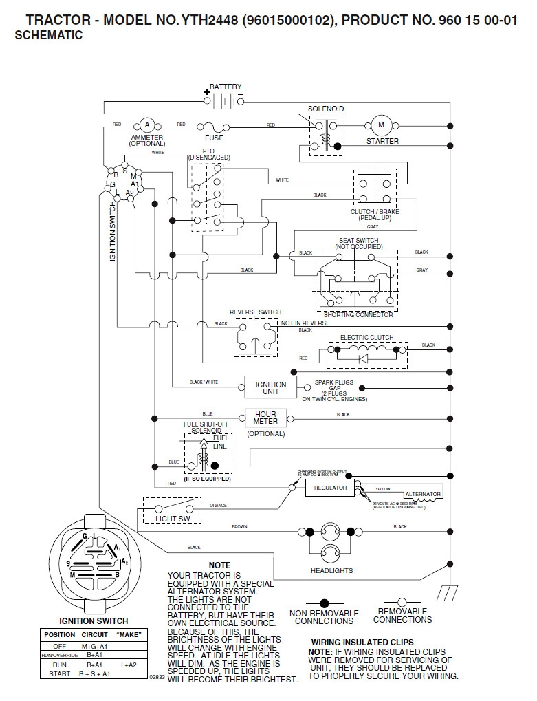 Craftsman Mower Wiring Diagram