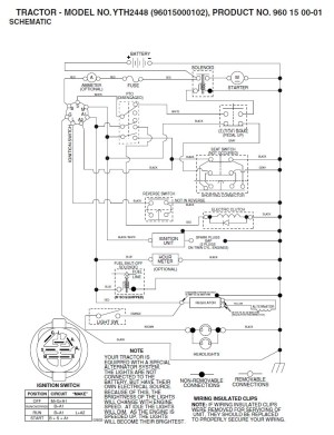 Wiring Diagram for Husqvarna Mower | Free Wiring Diagram