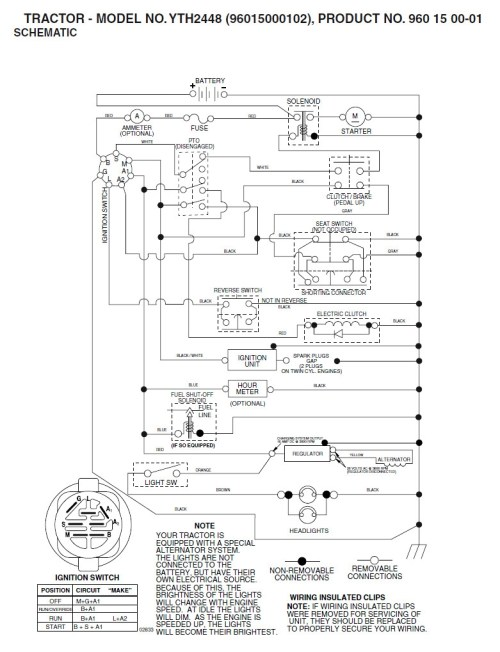 small resolution of wiring diagram for husqvarna mower wiring diagram murray lawn mower 5a27ed997a45f for huskee tractor 10e