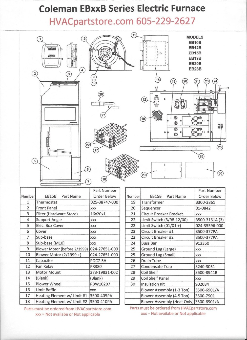 medium resolution of wiring diagram for mobile home furnace wiring diagram a mobile home new wood electric furnace