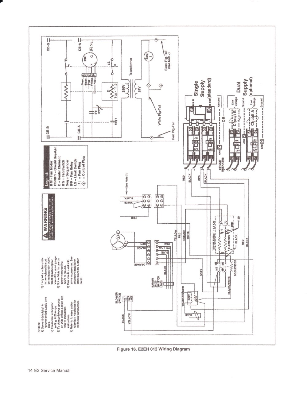 medium resolution of wiring diagram for mobile home furnace