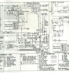 wiring diagram for mobile home furnace wiring diagrams for gas furnace valid refrence wiring diagram [ 2136 x 1584 Pixel ]