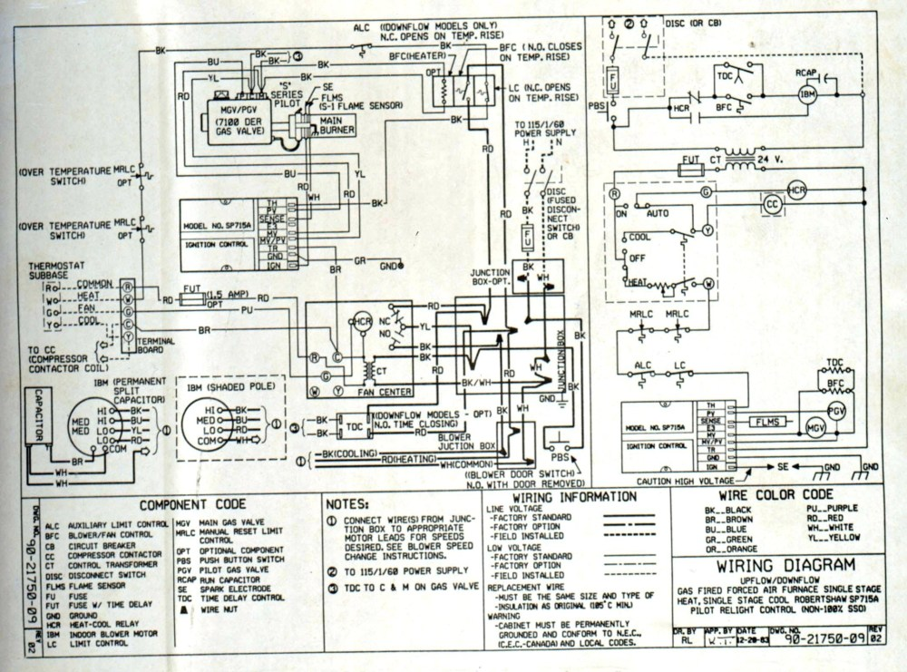 medium resolution of wiring diagram for mobile home furnace wiring diagrams for gas furnace valid refrence wiring diagram
