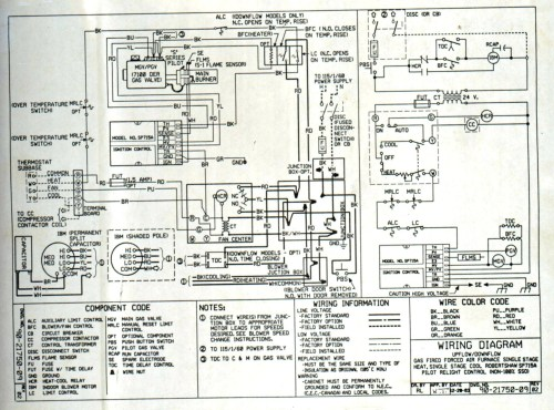 small resolution of wiring diagram for mobile home furnace wiring diagrams for gas furnace valid refrence wiring diagram