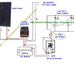 12v dc wiring wiring diagram todays12v dc wiring electrical wiring library wiring dc 12v 2 pin [ 1004 x 839 Pixel ]