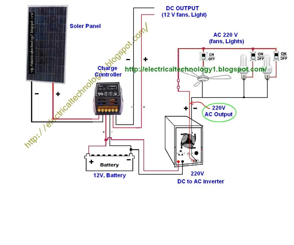 medium resolution of 12v dc wiring wiring diagram todays12v dc wiring electrical wiring library wiring dc 12v 2 pin