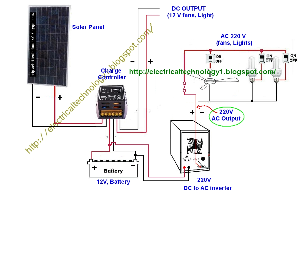 hight resolution of 12v dc wiring wiring diagram todays12v dc wiring electrical wiring library wiring dc 12v 2 pin