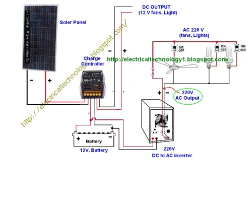 small resolution of 12v dc wiring electrical wiring library 12v dc wiring basics 12v dc wiring