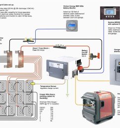 wiring diagram for solar panel to battery wiring diagram for solar panel to battery free [ 1650 x 1275 Pixel ]