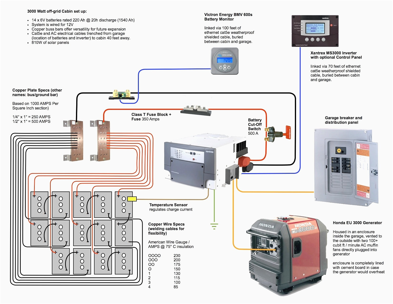 solar power battery wiring diagram ge transformer for panel to free