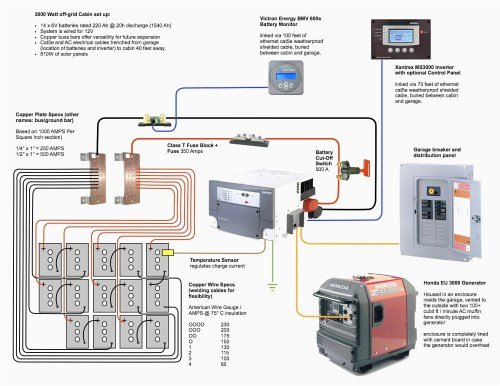 small resolution of wiring diagram for solar panel to battery wiring diagram for solar panel to battery free