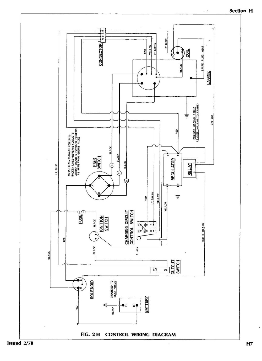 medium resolution of wiring diagram 9003 auto coil wiring diagram